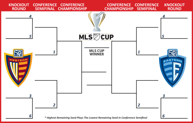Image result for mls 2017 playoffs logo